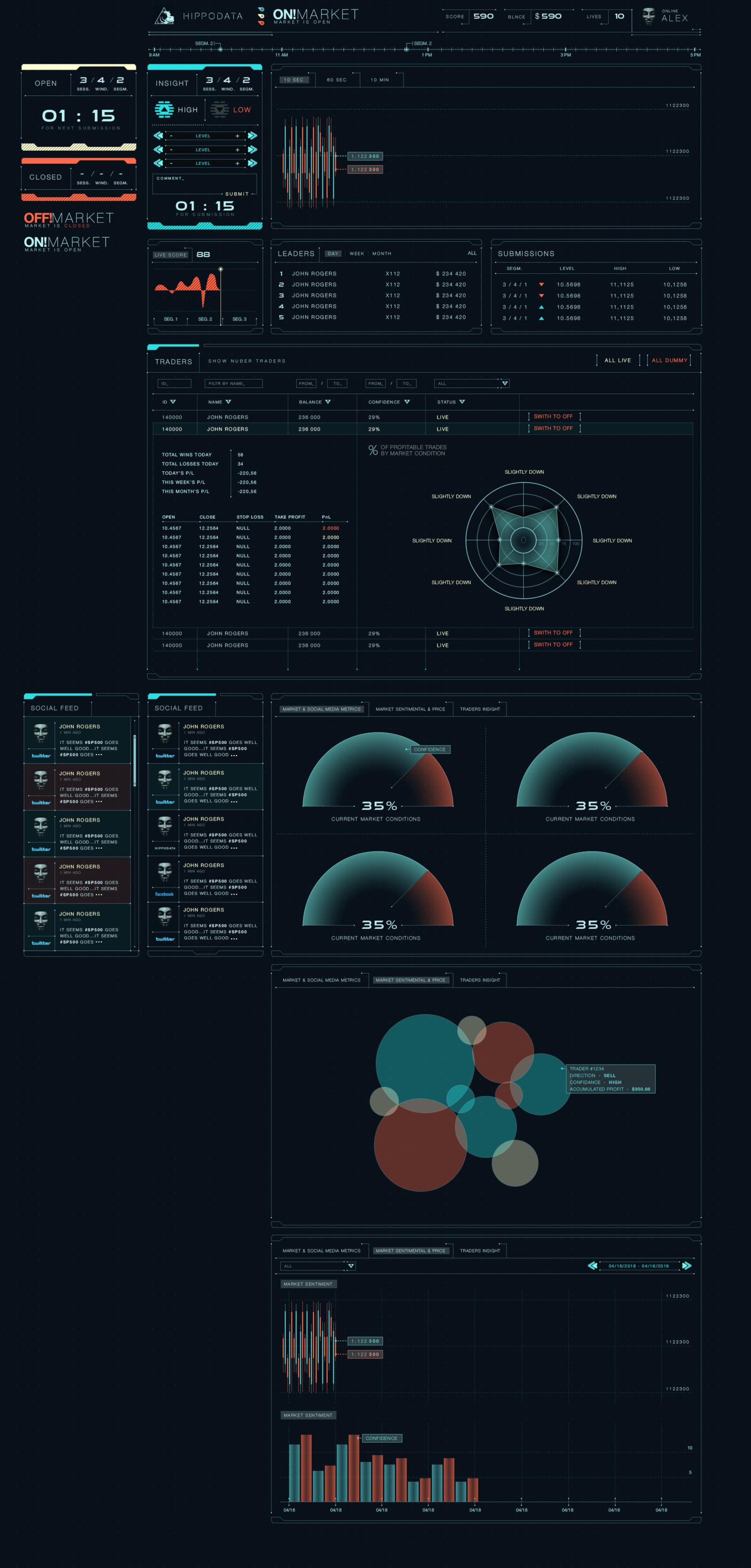 Hippo Data